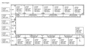 site plans falcon field hangars