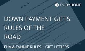 mortgage gift letter guide requirements free template rubyhome