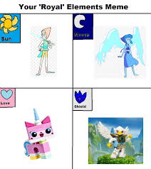 Princess Celestia Meme - isabelle s blog world of toy my royal element meme