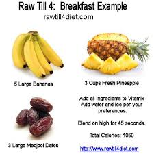 best 25 raw food diet plan ideas on pinterest raw food detox
