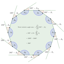 Interior Angle Sum Of A Decagon General Polygons Angles Brilliant Math U0026 Science Wiki