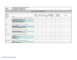 weekly progress report template project management 94 project management reporting templates agile project