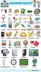 forum learn english fluent landvocabulary household