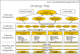 strategy map template summary of strategy maps kaplan norton abstract