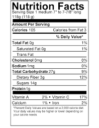 busch light nutrition facts banana nutrition and your health carbs calories and more trim