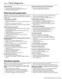 ford sierra 1988 2 g reference workshop manual