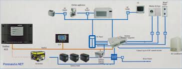 wiring diagram for motorhome wiring get free image about