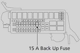 honda fit 2015 u2013 2016 u2013 fuse box diagram auto genius