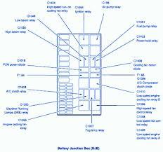 fuse box diagram for 1999 ford explorer wiring diagram