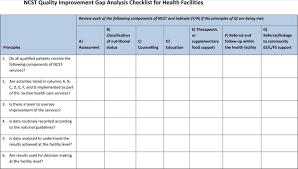 sample policy gap analysis templates download free u0026 premiumgap
