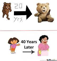 Consuela Meme - cartoons through the years by vusicia meme center
