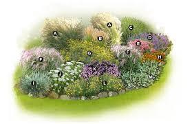 Vegetable Garden Plans Zone 7 by Ornamental Grasses Garden Plan