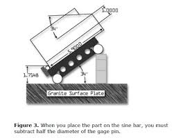 si e bar sine bar with gage pin to measure part features
