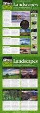 Best Lens For Landscape by Best 25 Best Landscape Photography Ideas On Pinterest When Is