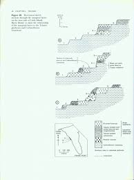 geology of the south wales coalfield part 3 the country around