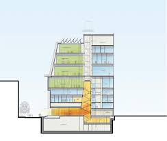 mosqueteros de architectura