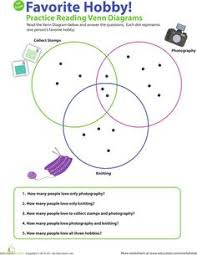 worksheet is a great template venn diagram for kids books worth