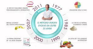fase crociera dukan alimenti dieta dukan cosa mangiare esercizi per dimagrire