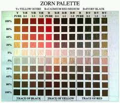 zorn palette color theory pinterest art techniques art