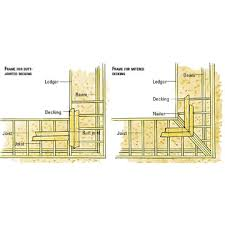 Corner Deck Stairs Design How Do I Attach 2x Joists To 90 Ledger Corner
