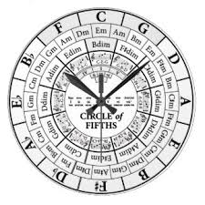 large wall clocks zazzle