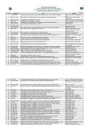 bureau vallée sainte eulalie 842 foto keperluan kantor 26 acervo medicina pdf