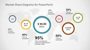 global market share powerpoint template slidemodel