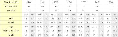 size chart for wedding dresses frequently asked questions wedding dress sizing chart how to