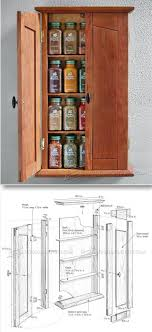 kitchen furniture list cupboard best cabinet plans ideas diy shoe rack kitchen and cut