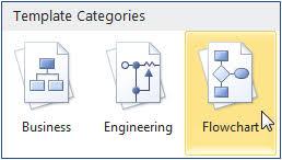 bluespring processview how to draw a business process flowchart