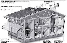 environmentally house plans ideas design eco house plans interior decoration eco