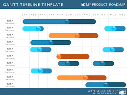 timeline template my product roadmap s mesmerizing road map
