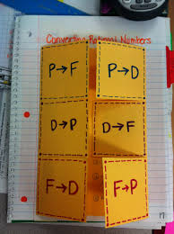 percents to fractions to decimals foldable fractions decimals