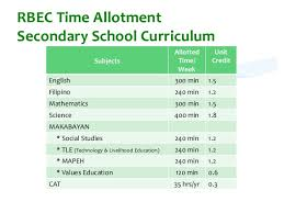 name of high school in usa curriculum models philippines curriculum models