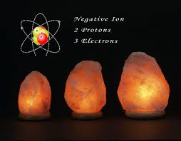 The Benefits Of Negative Ions From Himalayan Salt Lamp For