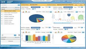 Ibm Service Desk Software Ibm Digital Analytics Ibm
