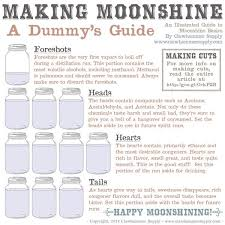 tasty distilling alcohol recipes on pinterest mead alcohol mead