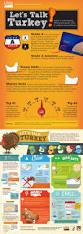diabetic recipes for thanksgiving 13 best thanksgiving recipes easy u2013 thanksgiving recipes healthy