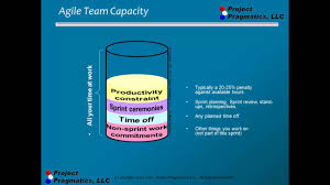 Capacity How To Do Agile Capacity Planning Youtube