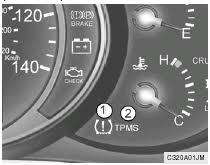 tpms hyundai tucson hyundai tucson tire pressure monitoring system tpms what to