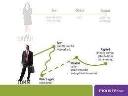 posting resume on monster job posting best practices december 11 discussion overview