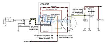 electric ke box wiring diagram wiring diagram simonand