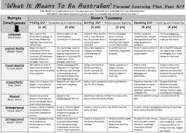 what it means to be australian
