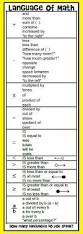 words in algebraic expressions