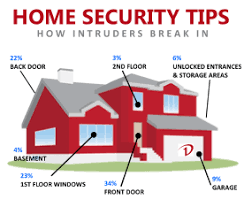 home security in travis 512 270 7497