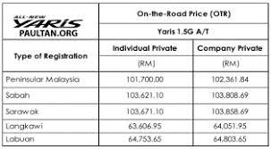 toyota yaris list price 2014 toyota yaris m sian spec details released