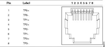 rj45 socket wiring wiring diagram