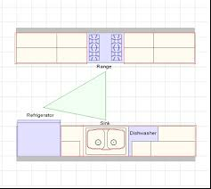 galley kitchen design layout work triangle sample http design