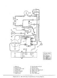 harley davidson gas golf cart wiring diagram wiring diagram and