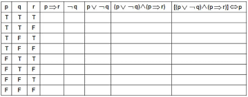 Truth Table Definition The Open Door Web Site Math Studies Logic Sets And
